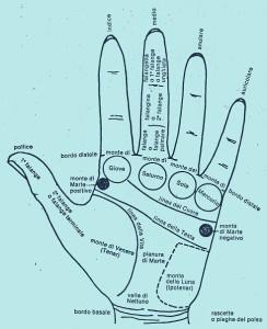 linee della mano