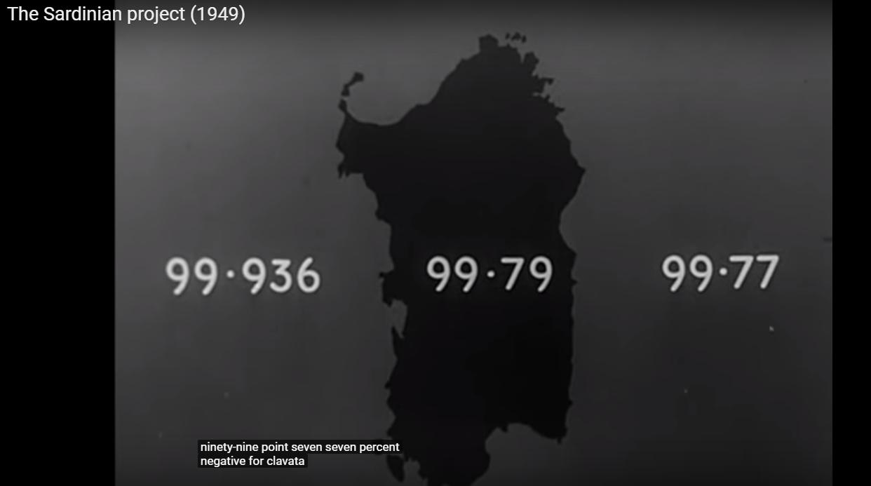 Malaria - The Sardinian Project (012) - percentuale eradicazione tipi di zanzara entro 1948